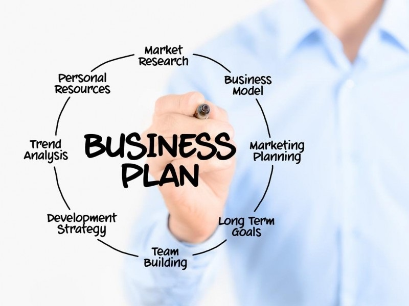 Risk Analysis in Proper Proper Strategic Business Plan