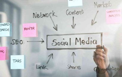 The Essential Steps for Social Media Marketing